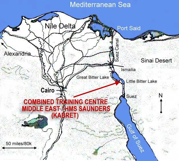 COMBINED OPERATIONS SIGNALS TRAINING MIDDLE EAST